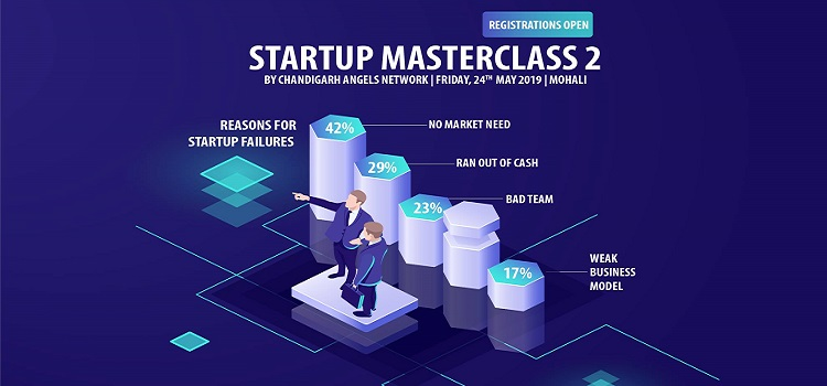 Startup Masterclass by Chandigarh Angels Network by Chandigarh Angels Network